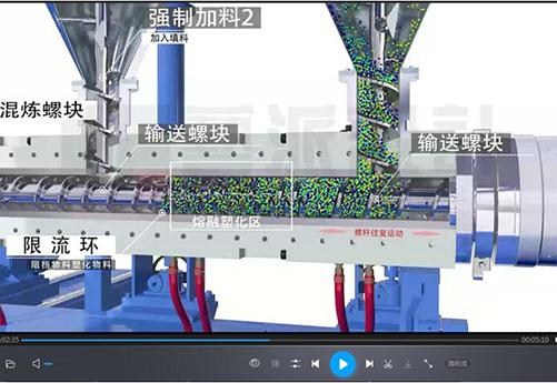 【上海虎置】未来的展示利器-3D工业仿真beplay体育下载安卓版