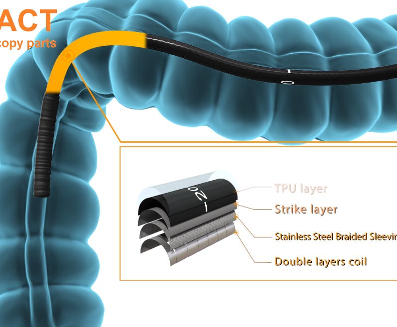 医疗器械3Dbeplay体育下载安卓版-肠镜