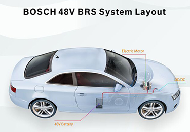 虎置集团助力博世汽车展厅48V混合动力电池技术
